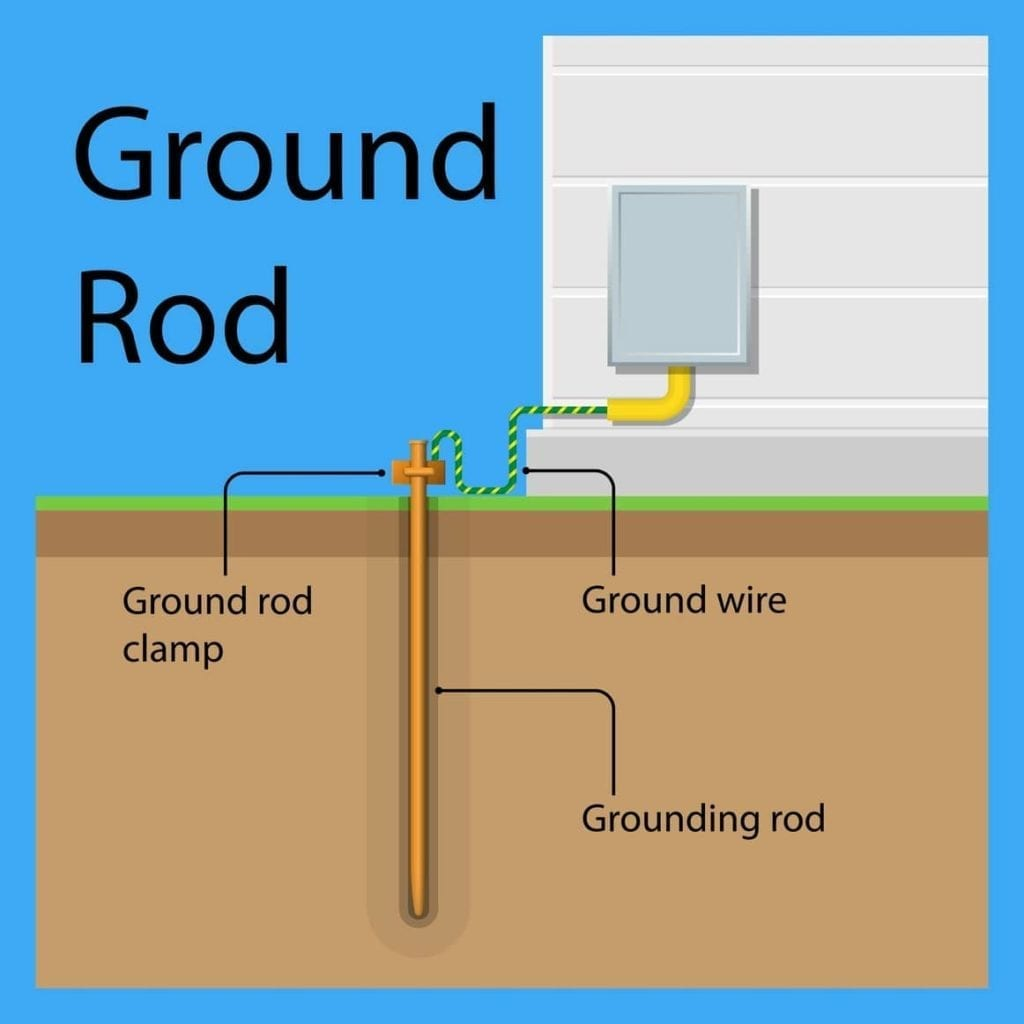 electrical ground rod diagram on home